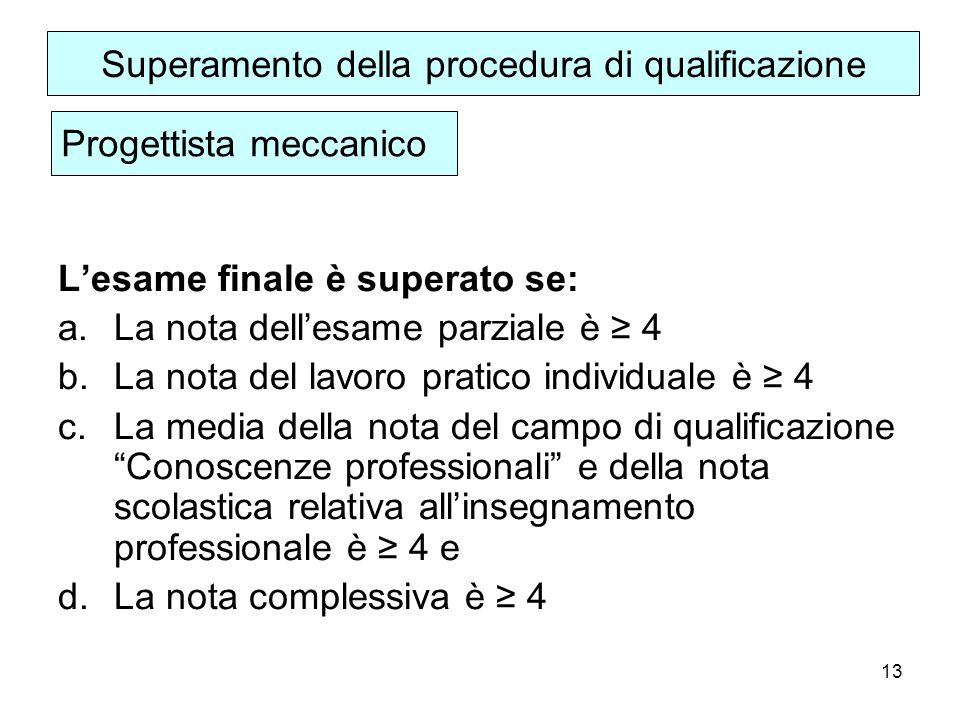 13 L'esame finale è superato se: a.La nota dell'esame parziale è ≥ 4 b.La nota del lavoro pratico individuale è ≥ 4 c.La media della nota del campo di qualificazione Conoscenze professionali e della nota scolastica relativa all'insegnamento professionale è ≥ 4 e d.La nota complessiva è ≥ 4 Superamento della procedura di qualificazione Progettista meccanico