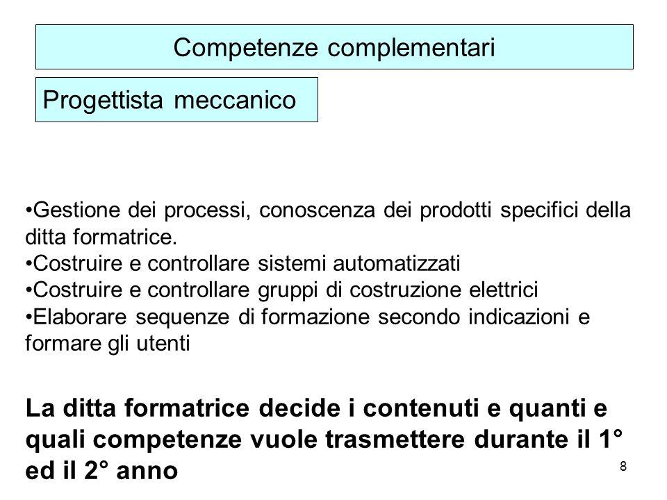 8 •Gestione dei processi, conoscenza dei prodotti specifici della ditta formatrice. •Costruire e controllare sistemi automatizzati •Costruire e contro