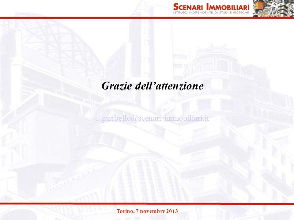 Torino, 7 novembre 2013 Grazie dell'attenzione c.garibello@scenari-immobiliari.it