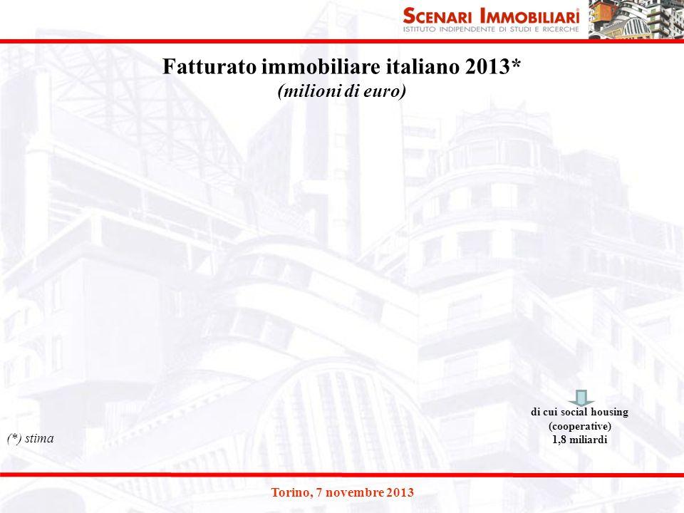 Torino, 7 novembre 2013 Fatturato immobiliare italiano 2013* (milioni di euro) (*) stima di cui social housing (cooperative) 1,8 miliardi