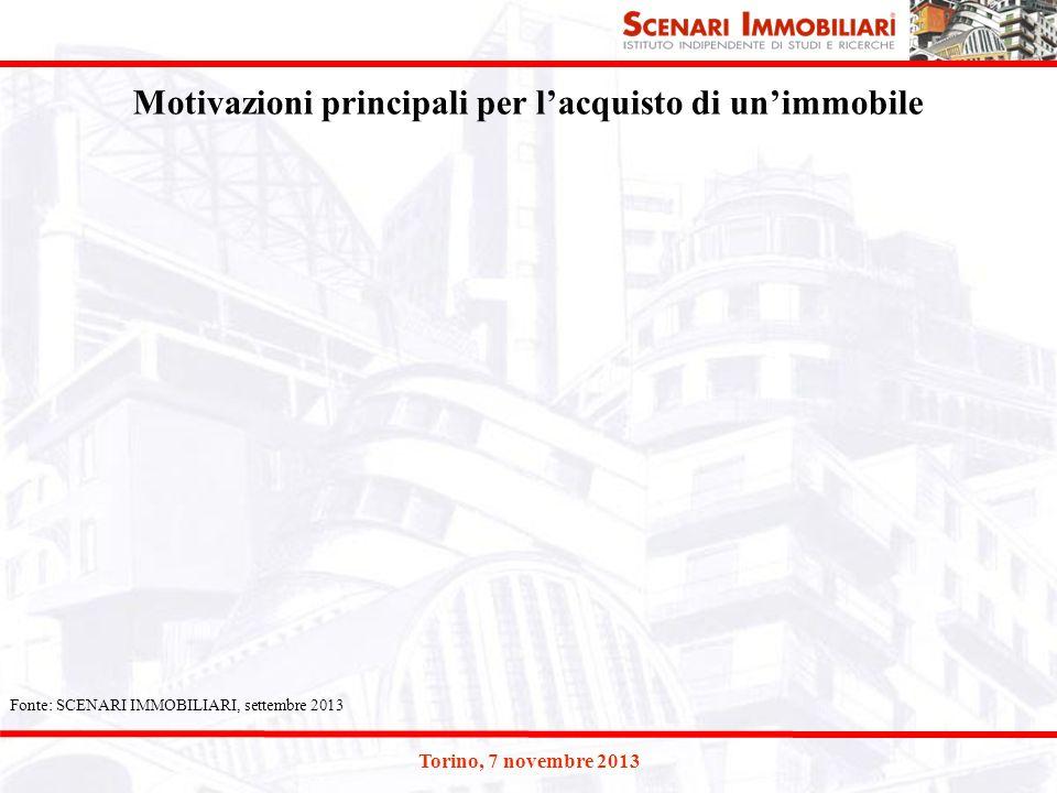 Torino, 7 novembre 2013 Motivazioni principali per l'acquisto di un'immobile Fonte: SCENARI IMMOBILIARI, settembre 2013