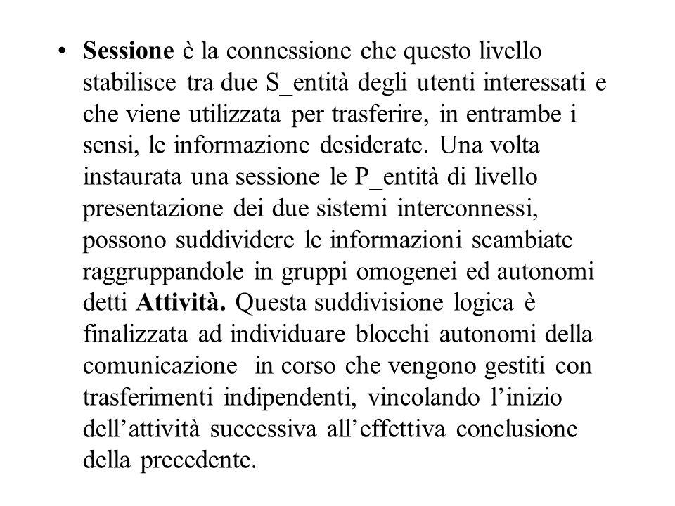 •Sessione è la connessione che questo livello stabilisce tra due S_entità degli utenti interessati e che viene utilizzata per trasferire, in entrambe i sensi, le informazione desiderate.