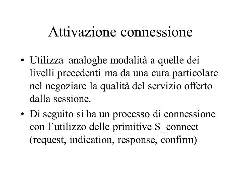 Attivazione connessione •Utilizza analoghe modalità a quelle dei livelli precedenti ma da una cura particolare nel negoziare la qualità del servizio offerto dalla sessione.