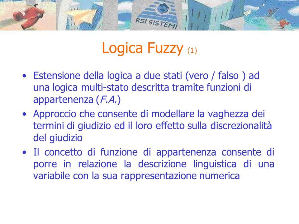 Logica Fuzzy (1) •Estensione della logica a due stati (vero / falso ) ad una logica multi-stato descritta tramite funzioni di appartenenza (F.A.) •Approccio che consente di modellare la vaghezza dei termini di giudizio ed il loro effetto sulla discrezionalità del giudizio •Il concetto di funzione di appartenenza consente di porre in relazione la descrizione linguistica di una variabile con la sua rappresentazione numerica