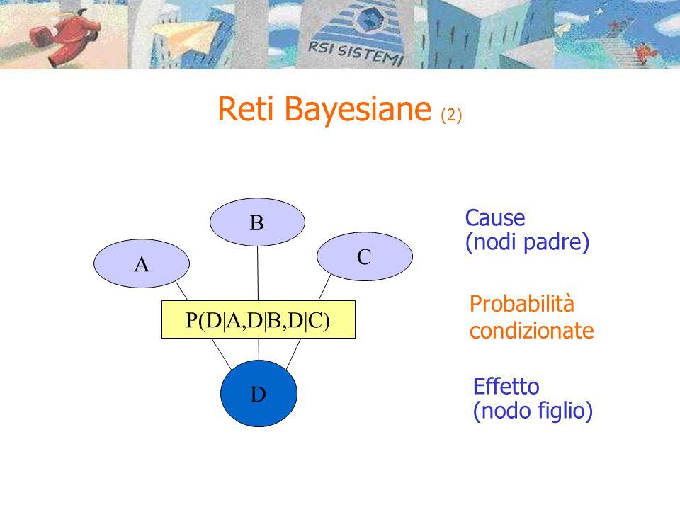 Reti Bayesiane (2) D A C B P(D|A,D|B,D|C) Cause (nodi padre) Effetto (nodo figlio) Probabilità condizionate