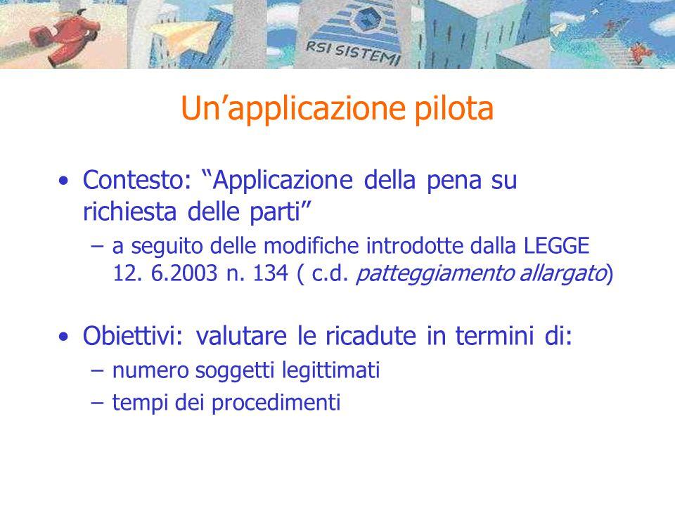 Un'applicazione pilota •Contesto: Applicazione della pena su richiesta delle parti –a seguito delle modifiche introdotte dalla LEGGE 12.