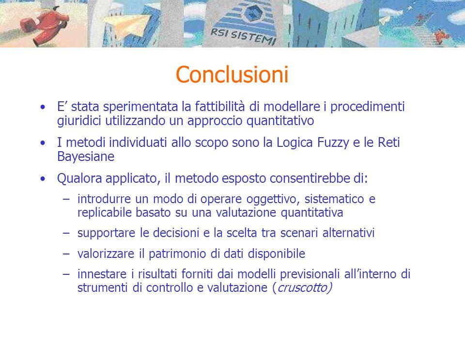 Conclusioni •E' stata sperimentata la fattibilità di modellare i procedimenti giuridici utilizzando un approccio quantitativo •I metodi individuati al