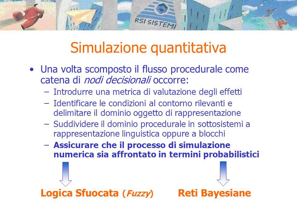 Simulazione quantitativa •Una volta scomposto il flusso procedurale come catena di nodi decisionali occorre: –Introdurre una metrica di valutazione degli effetti –Identificare le condizioni al contorno rilevanti e delimitare il dominio oggetto di rappresentazione –Suddividere il dominio procedurale in sottosistemi a rappresentazione linguistica oppure a blocchi –Assicurare che il processo di simulazione numerica sia affrontato in termini probabilistici Logica Sfuocata (Fuzzy) Reti Bayesiane