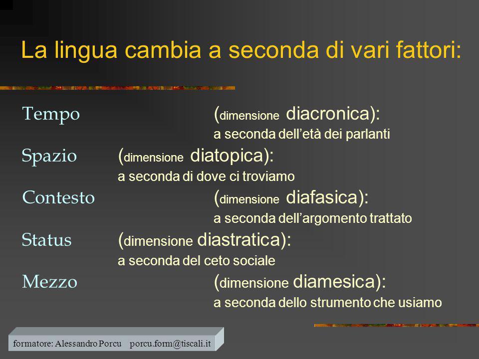 La lingua cambia a seconda di vari fattori: Tempo ( dimensione diacronica): a seconda dell'età dei parlanti Spazio ( dimensione diatopica): a seconda