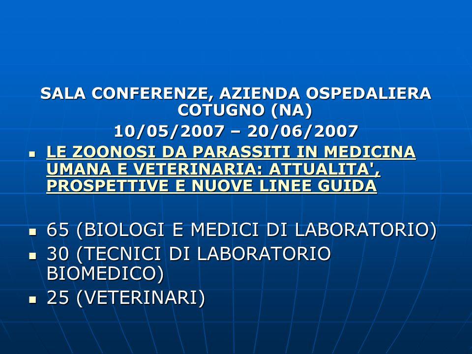 SALA CONFERENZE, AZIENDA OSPEDALIERA COTUGNO (NA) 10/05/2007 – 20/06/2007  LE ZOONOSI DA PARASSITI IN MEDICINA UMANA E VETERINARIA: ATTUALITA , PROSPETTIVE E NUOVE LINEE GUIDA LE ZOONOSI DA PARASSITI IN MEDICINA UMANA E VETERINARIA: ATTUALITA , PROSPETTIVE E NUOVE LINEE GUIDA LE ZOONOSI DA PARASSITI IN MEDICINA UMANA E VETERINARIA: ATTUALITA , PROSPETTIVE E NUOVE LINEE GUIDA  65 (BIOLOGI E MEDICI DI LABORATORIO)  30 (TECNICI DI LABORATORIO BIOMEDICO)  25 (VETERINARI)