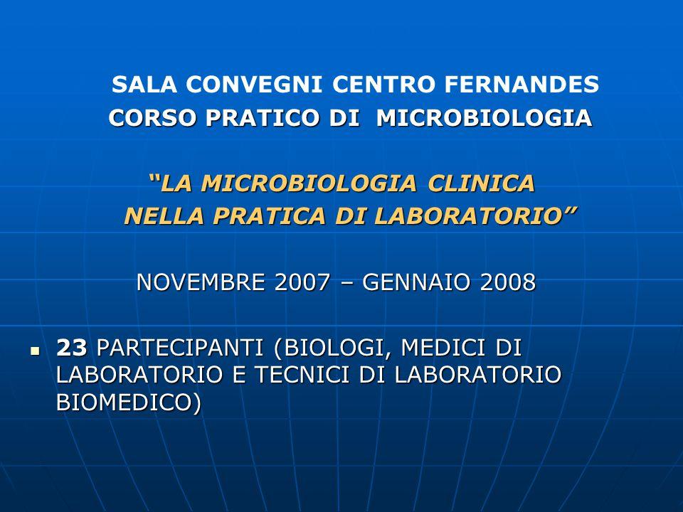 FORMAZIONE ECM 2008 SALA CONVEGNI CENTRO FERNANDES 21/05/2008 – 25/06/2008  CORSO TEORICO-PRATICO DI EMATOLOGIA DI LABORATORIO CORSO TEORICO-PRATICO DI EMATOLOGIA DI LABORATORIO CORSO TEORICO-PRATICO DI EMATOLOGIA DI LABORATORIO  80 (BIOLOGI E MEDICI DI LABORATORIO)  40 (TECNICI DI LABORATORIO BIOMEDICO)