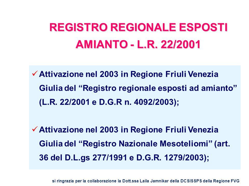 """ Attivazione nel 2003 in Regione Friuli Venezia Giulia del """"Registro regionale esposti ad amianto"""" (L.R. 22/2001 e D.G.R n. 4092/2003);  Attivazione"""