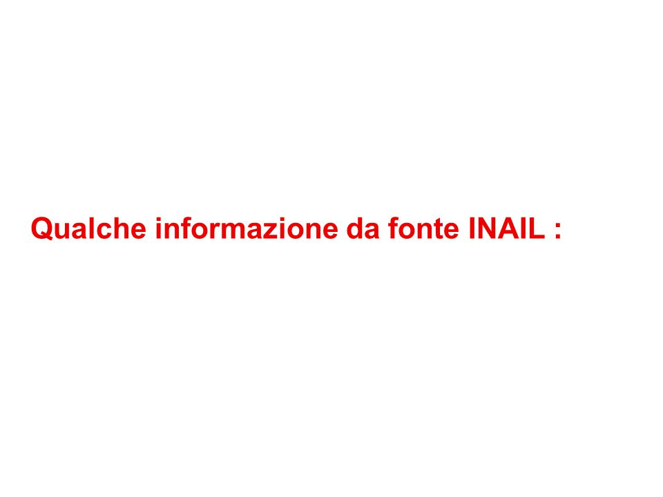 Qualche informazione da fonte INAIL :