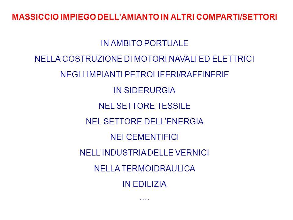 MASSICCIO IMPIEGO DELL'AMIANTO IN ALTRI COMPARTI/SETTORI IN AMBITO PORTUALE NELLA COSTRUZIONE DI MOTORI NAVALI ED ELETTRICI NEGLI IMPIANTI PETROLIFERI