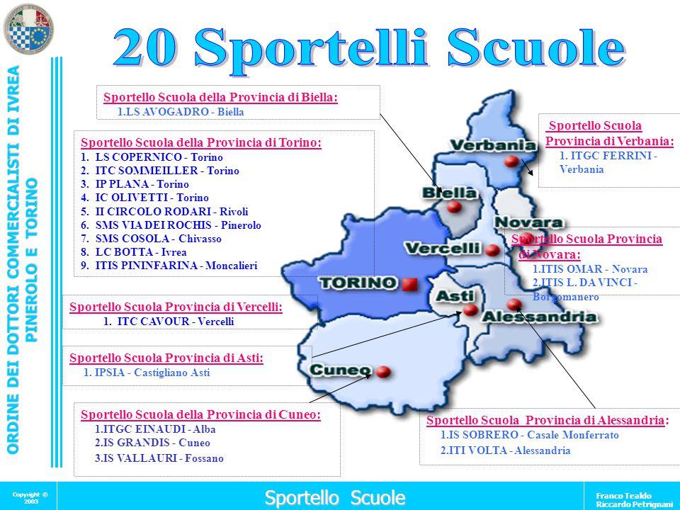 ORDINE DEI DOTTORI COMMERCIALISTI DI IVREA PINEROLO E TORINO Copyright © 2003 Sportello Scuole Sportello Scuole Franco Tealdo Riccardo Petrignani Sportello Scuola della Provincia di Torino: 1.LS COPERNICO - Torino 2.ITC SOMMEILLER - Torino 3.IP PLANA - Torino 4.IC OLIVETTI - Torino 5.II CIRCOLO RODARI - Rivoli 6.SMS VIA DEI ROCHIS - Pinerolo 7.SMS COSOLA - Chivasso 8.LC BOTTA - Ivrea 9.ITIS PININFARINA - Moncalieri Sportello Scuola della Provincia di Cuneo: 1.ITGC EINAUDI - Alba 2.IS GRANDIS - Cuneo 3.IS VALLAURI - Fossano Sportello Scuola Provincia di Asti: 1.