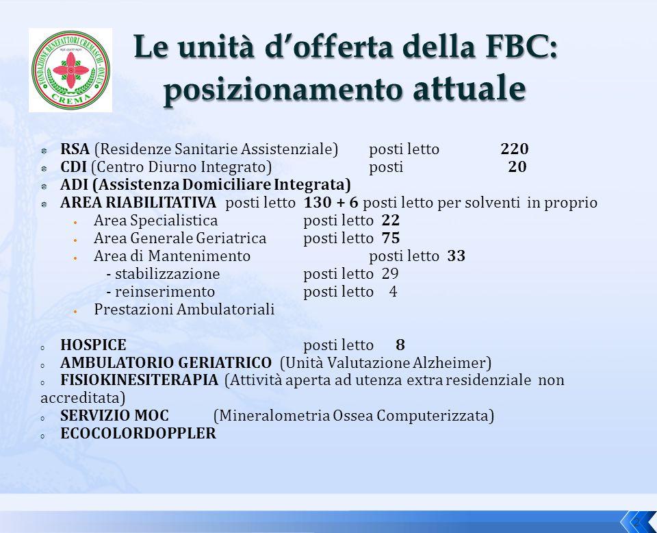  RSA (Residenze Sanitarie Assistenziale)posti letto 220  CDI (Centro Diurno Integrato)posti 20  ADI (Assistenza Domiciliare Integrata)  AREA RIABI