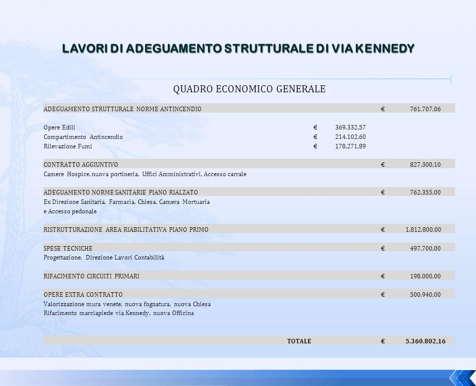 QUADRO ECONOMICO GENERALE ADEGUAMENTO STRUTTURALE NORME ANTINCENDIO € 761.707,06 Opere Edili € 369.332,57 Compartimento Antincendio € 214.102,60 Rilev