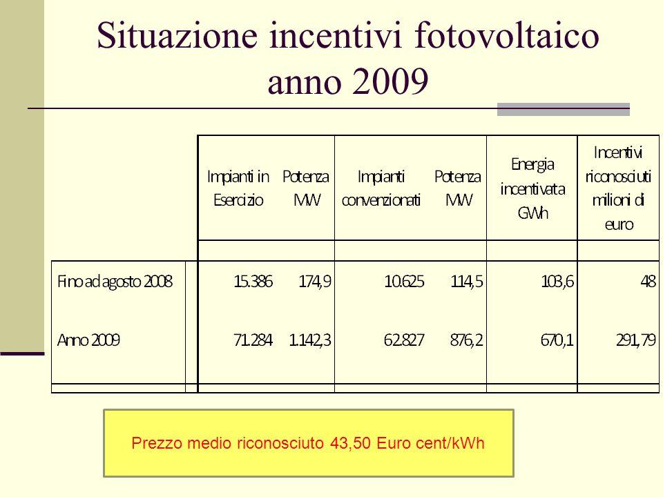 Situazione incentivi fotovoltaico anno 2009 Prezzo medio riconosciuto 43,50 Euro cent/kWh