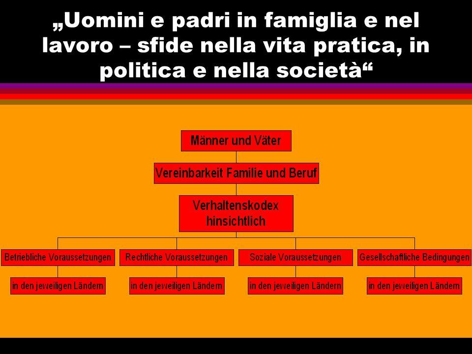 """""""Uomini e padri in famiglia e nel lavoro – sfide nella vita pratica, in politica e nella società"""