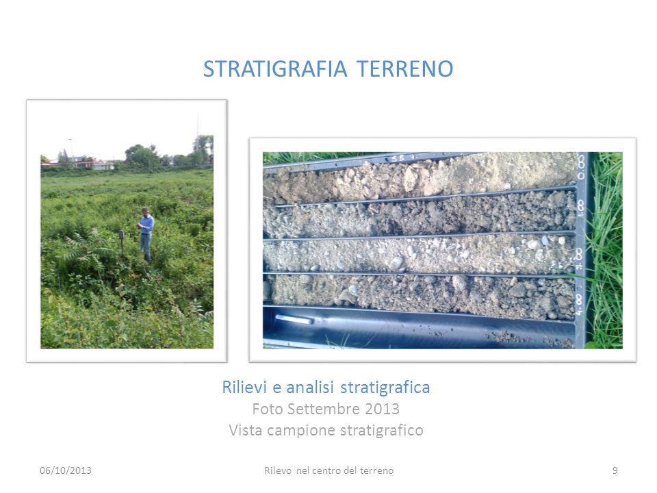 STRATIGRAFIA TERRENO Rilievi e analisi stratigrafica Foto Settembre 2013 Vista campione stratigrafico 06/10/2013Rilevo nel centro del terreno9
