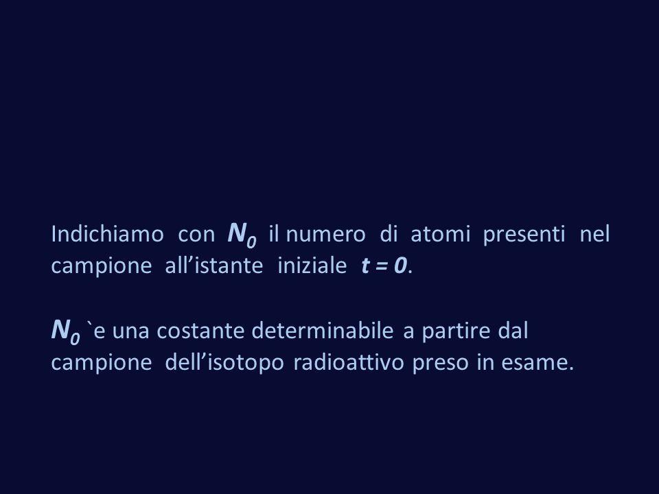 Indichiamo con N 0 il numero di atomi presenti nel campione all'istante iniziale t = 0. N 0 `e una costante determinabile a partire dal campione dell'