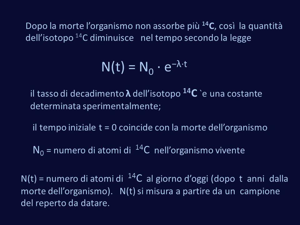 N(t) = N 0 · e −λ·t Dopo la morte l'organismo non assorbe più 14 C, così la quantità dell'isotopo 14 C diminuisce nel tempo secondo la legge il tasso