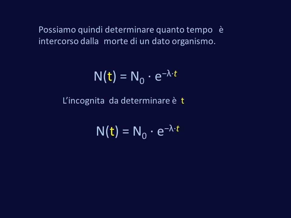 Possiamo quindi determinare quanto tempo è intercorso dalla morte di un dato organismo. N(t) = N 0 · e −λ·t L'incognita da determinare è t N(t) = N 0