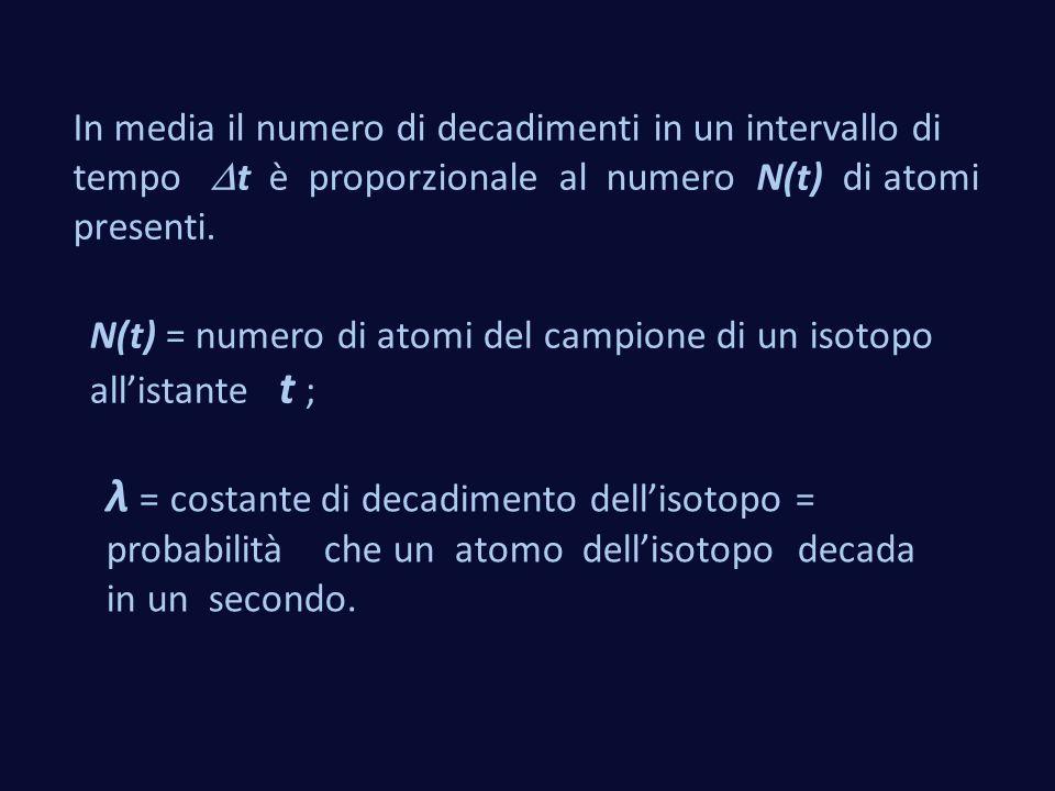 In media il numero di decadimenti in un intervallo di tempo  t è proporzionale al numero N(t) di atomi presenti. N(t) = numero di atomi del campione