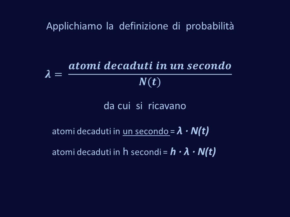 Applichiamo la definizione di probabilità atomi decaduti in un secondo = λ · N(t) atomi decaduti in h secondi = h · λ · N(t) da cui si ricavano