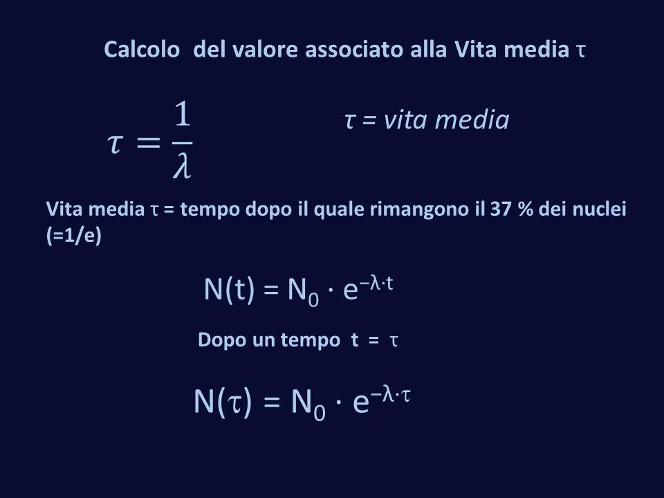 τ = vita media Calcolo del valore associato alla Vita media τ Vita media τ = tempo dopo il quale rimangono il 37 % dei nuclei (=1/e) N(t) = N 0 · e −λ