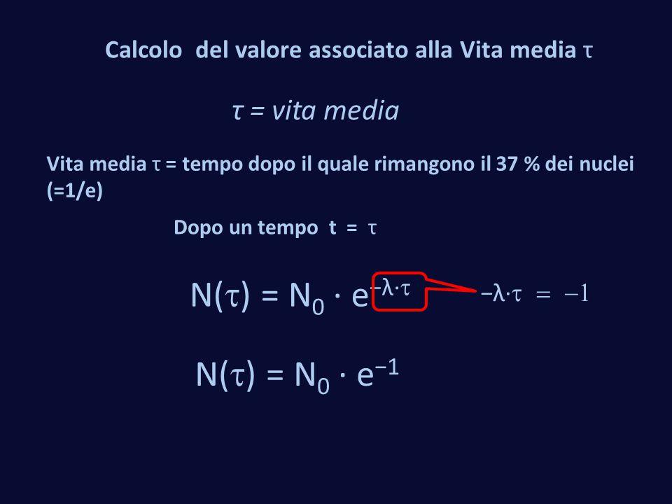 τ = vita media Calcolo del valore associato alla Vita media τ Vita media τ = tempo dopo il quale rimangono il 37 % dei nuclei (=1/e) Dopo un tempo t =