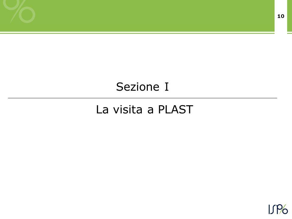 10 La visita a PLAST Sezione I