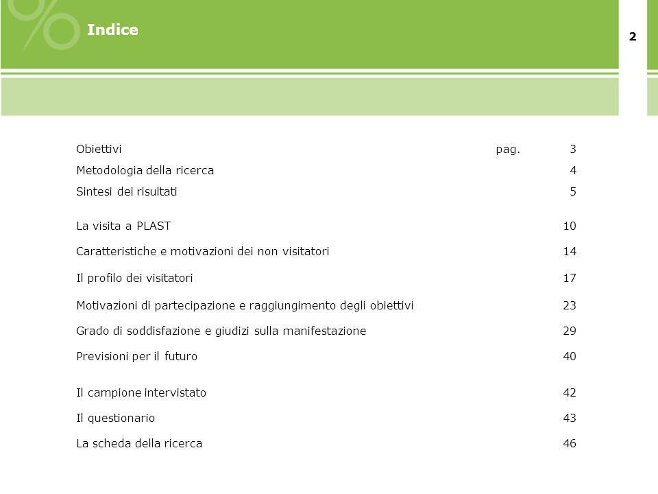 2 Indice Obiettivipag.3 Metodologia della ricerca4 Sintesi dei risultati5 La visita a PLAST10 Caratteristiche e motivazioni dei non visitatori14 Il pr