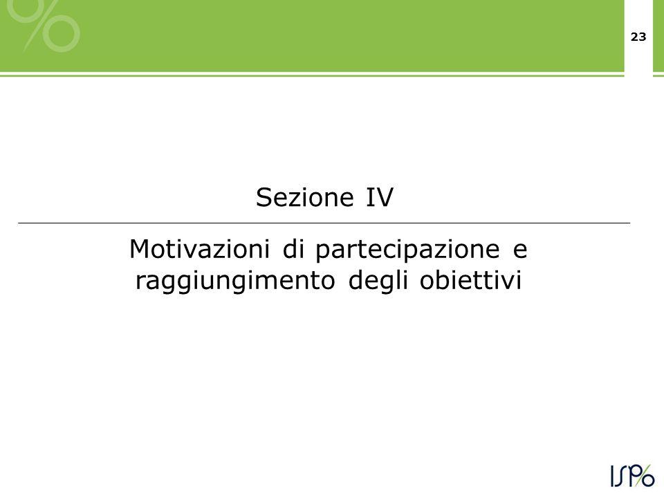 23 Motivazioni di partecipazione e raggiungimento degli obiettivi Sezione IV
