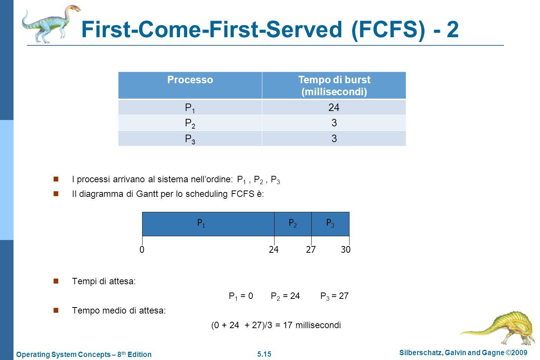 5.15 Silberschatz, Galvin and Gagne ©2009 Operating System Concepts – 8 th Edition First-Come-First-Served (FCFS) - 2  I processi arrivano al sistema nell'ordine: P 1, P 2, P 3  Il diagramma di Gantt per lo scheduling FCFS è:  Tempi di attesa: P 1 = 0 P 2 = 24 P 3 = 27  Tempo medio di attesa: (0 + 24 + 27)/3 = 17 millisecondi ProcessoTempo di burst (millisecondi) P1P1 24 P2P2 3 P3P3 3 P1P1 P2P2 P3P3 27300