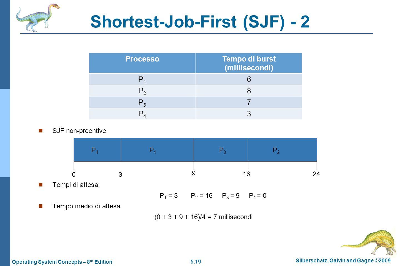 5.19 Silberschatz, Galvin and Gagne ©2009 Operating System Concepts – 8 th Edition Shortest-Job-First (SJF) - 2  SJF non-preentive  Tempi di attesa: P 1 = 3 P 2 = 16 P 3 = 9 P 4 = 0  Tempo medio di attesa: (0 + 3 + 9 + 16)/4 = 7 millisecondi ProcessoTempo di burst (millisecondi) P1P1 6 P2P2 8 P3P3 7 P4P4 3 P4P4 P3P3 P1P1 3 16 0 9 P2P2 24