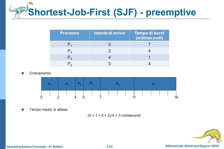5.23 Silberschatz, Galvin and Gagne ©2009 Operating System Concepts – 8 th Edition Shortest-Job-First (SJF) - preemptive  Ordinamento:  Tempo medio di attesa: (9 + 1 + 0 + 2)/4 = 3 millisecondi ProcessoIstante di arrivoTempo di burst (millisecondi) P1P1 07 P2P2 24 P3P3 41 P4P4 54 P1P1 P2P2 P3P3 7110 P4P4 16245 P2P2 P1P1