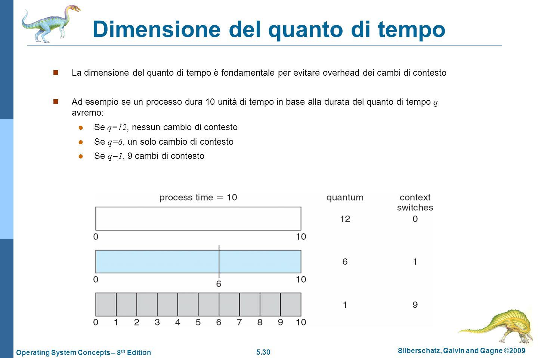 5.30 Silberschatz, Galvin and Gagne ©2009 Operating System Concepts – 8 th Edition Dimensione del quanto di tempo  La dimensione del quanto di tempo è fondamentale per evitare overhead dei cambi di contesto  Ad esempio se un processo dura 10 unità di tempo in base alla durata del quanto di tempo q avremo:  Se q=12, nessun cambio di contesto  Se q=6, un solo cambio di contesto  Se q=1, 9 cambi di contesto