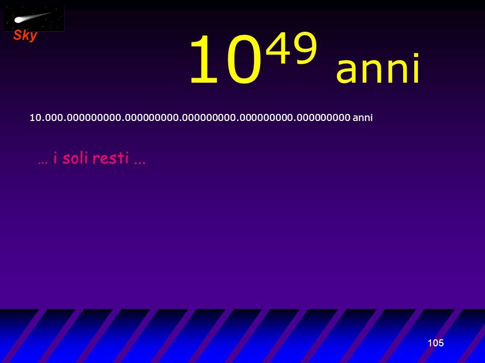 104 Sky 10 48 anni 1.000.000000000.000000000.000000000.000000000.000000000 anni I buchi neri sono....