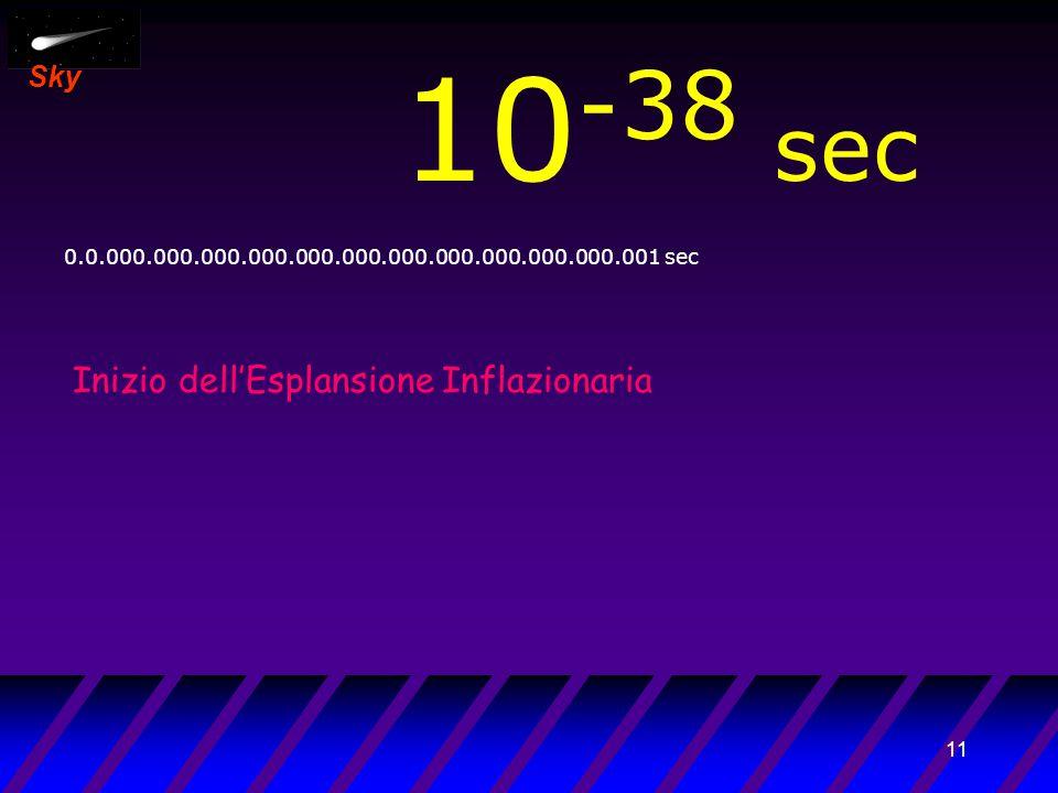 10 Sky 10 -39 sec 0.00.000.000.000.000.000.000.000.000.000.000.000.001 sec
