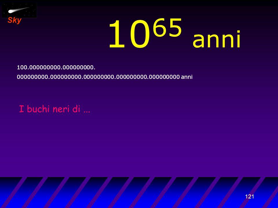 120 Sky 10 64 anni 10.000000000.000000000. 000000000.000000000.000000000.000000000.000000000 anni