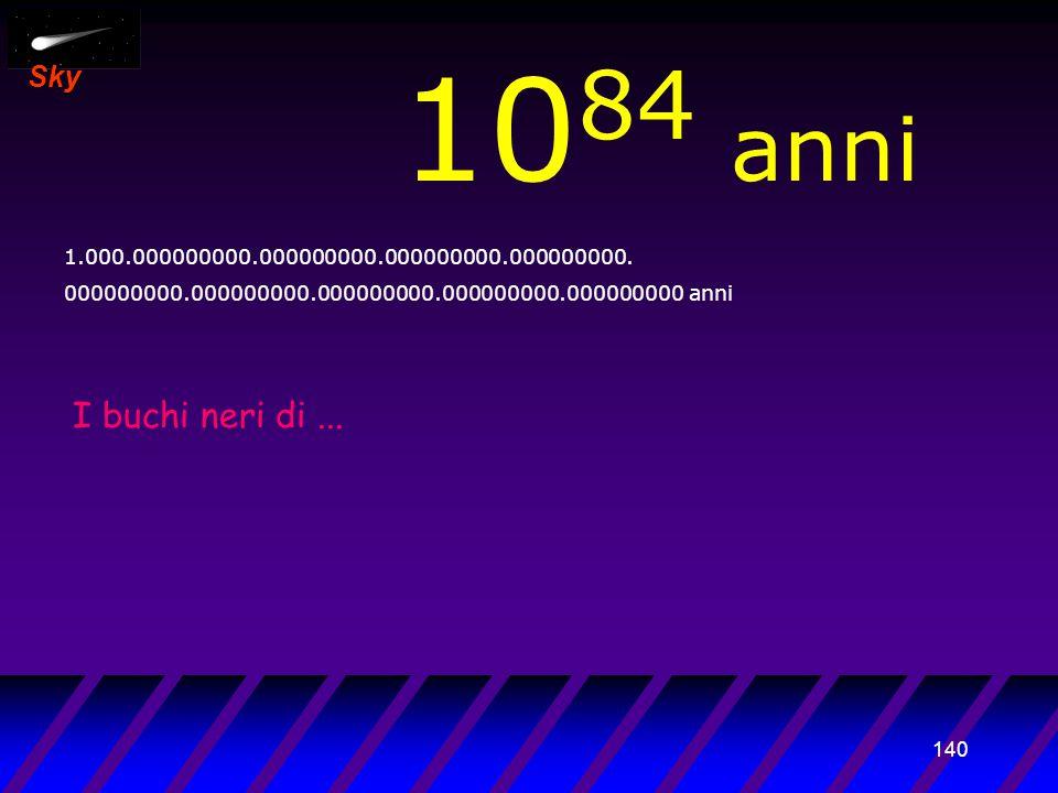 139 Sky 10 83 anni 100.000000000.000000000.000000000.000000000. 000000000.000000000.000000000.000000000.000000000 anni