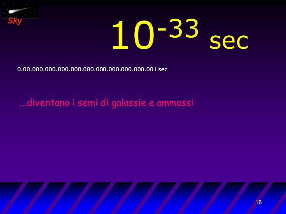 15 Sky 10 -34 sec 0.000.000.000.000.000.000.000.000.000.000.001 sec Fluttuazioni microscopiche...