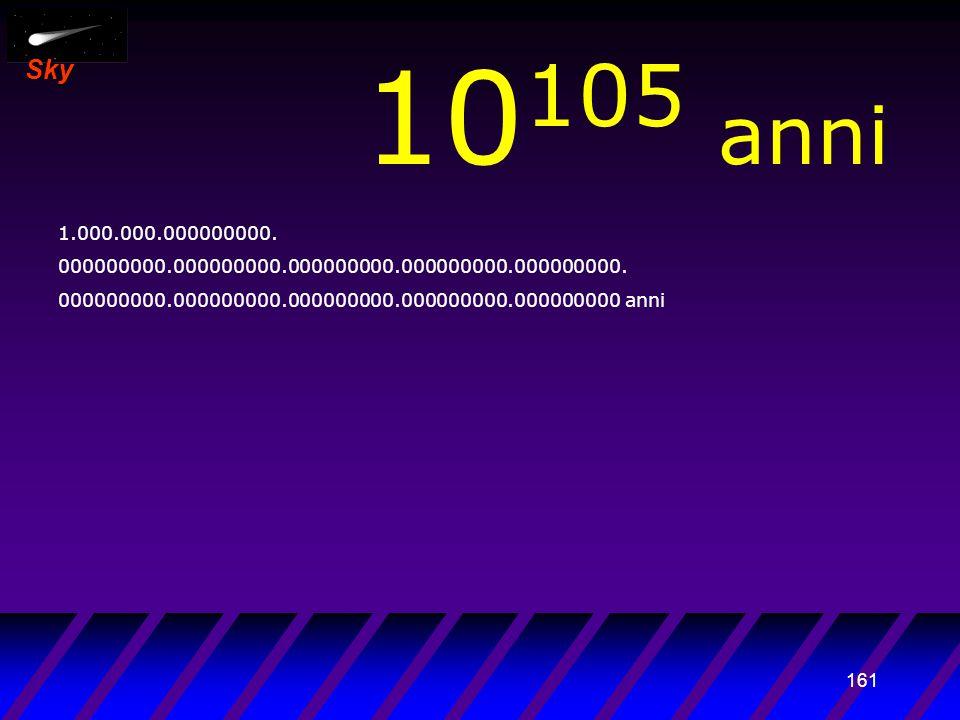 160 Sky 10 104 anni 100.000.000000000. 000000000.000000000.000000000.000000000.000000000.
