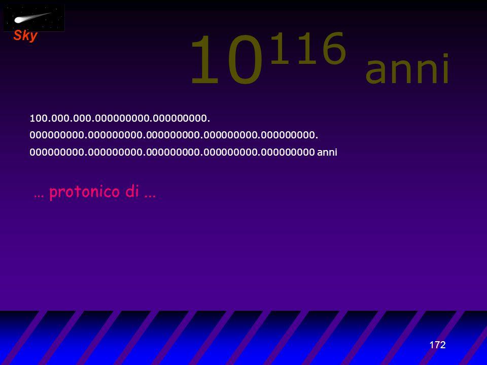 171 Sky 10 115 anni 10.000.000.000000000.000000000.