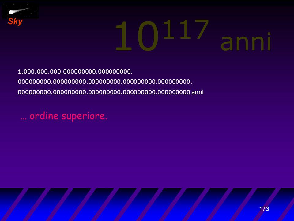 172 Sky 10 116 anni 100.000.000.000000000.000000000.