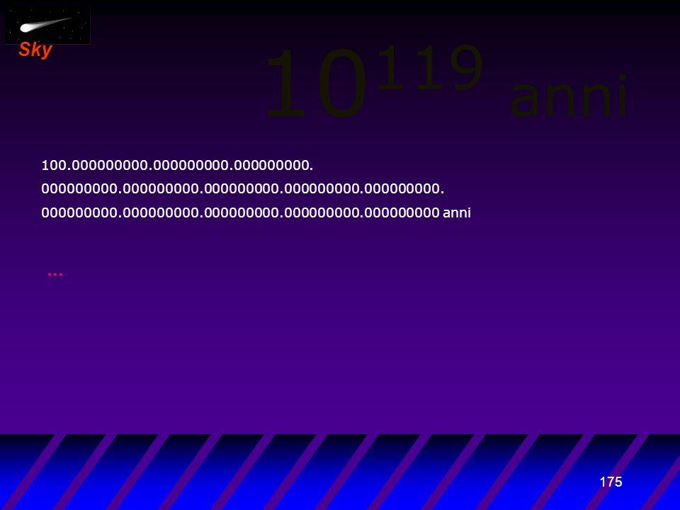 174 Sky 10 118 anni 10.000000000.000000000.000000000.