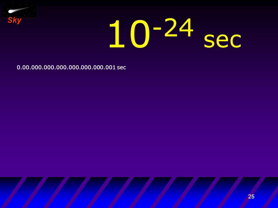 24 Sky 10 -25 sec 0.000.000.000.000.000.000.000.001 sec