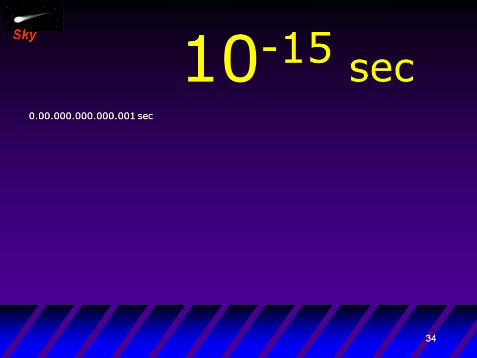 33 Sky 10 -16 sec 0,000.000.000.000.001 sec