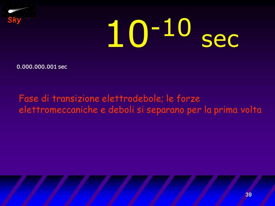 38 Sky 10 -11 sec 0.0.000.000.001 sec